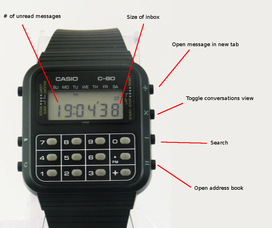 The super-extendable Casio Platform