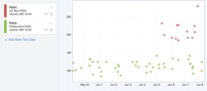 Linux 32 - tpaint regression